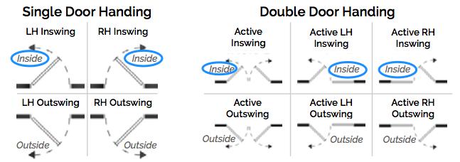 Door Swing Chart